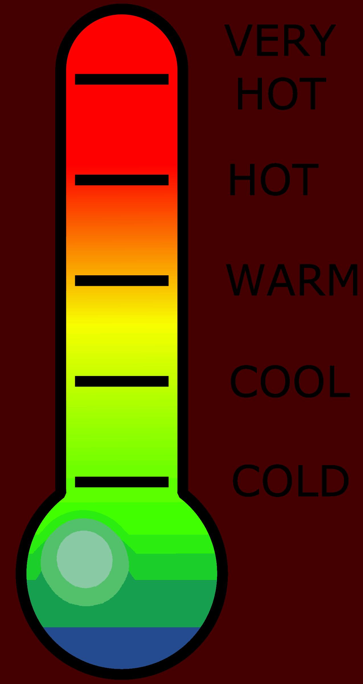 Muskoka Weather