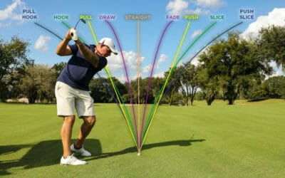 How to Cure a Golf Slice?